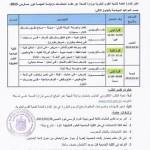 تعلن الادارة العامة لتنمية القوى البشرية عن عقد امتحانات مزاولة المهنة دورة مارس 2015