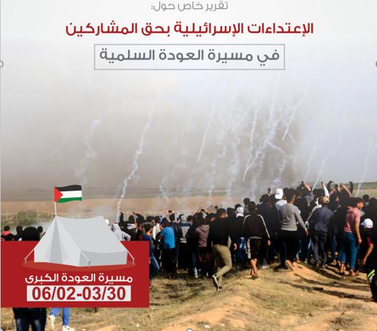 تقرير الإعتداءات الإسرائيلية على مسيرة العودة السلمية2-6-2018