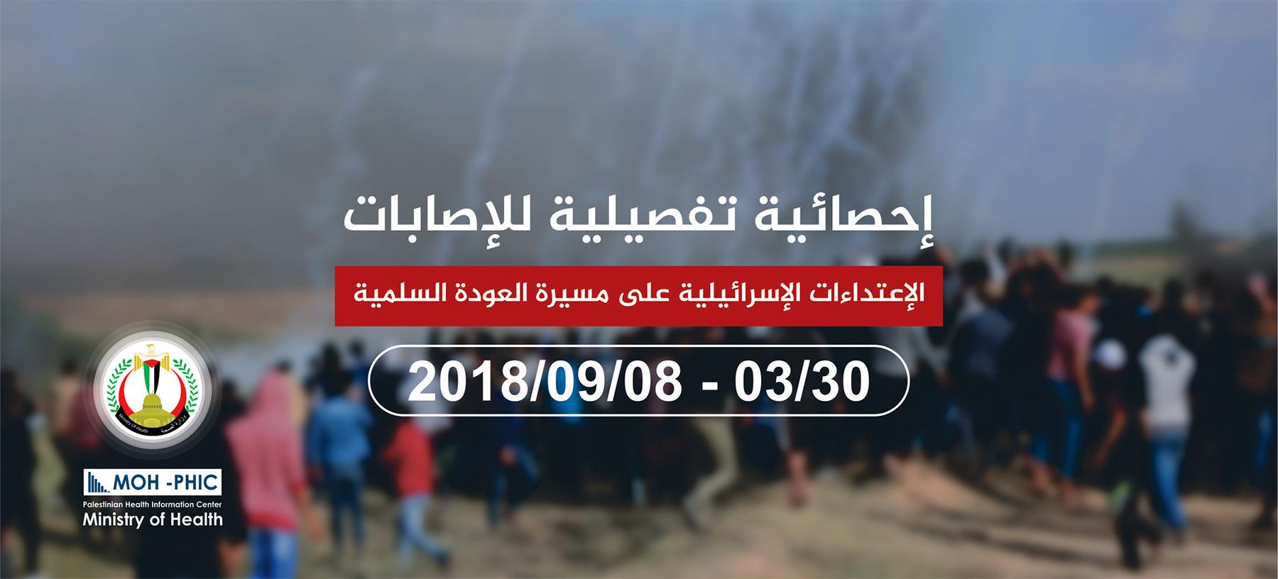 احصائية تفصيلية للاعتداءات الإسرائيلية على مسيرة العودة السلمية  30/03- 08/09/2018