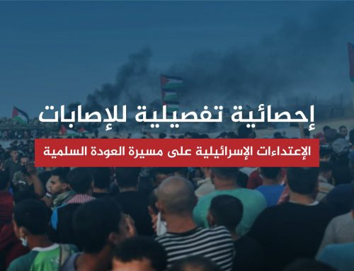 الإعتداءات الإسرائيلية على مسيرة العودة السلمية 03-11-2018