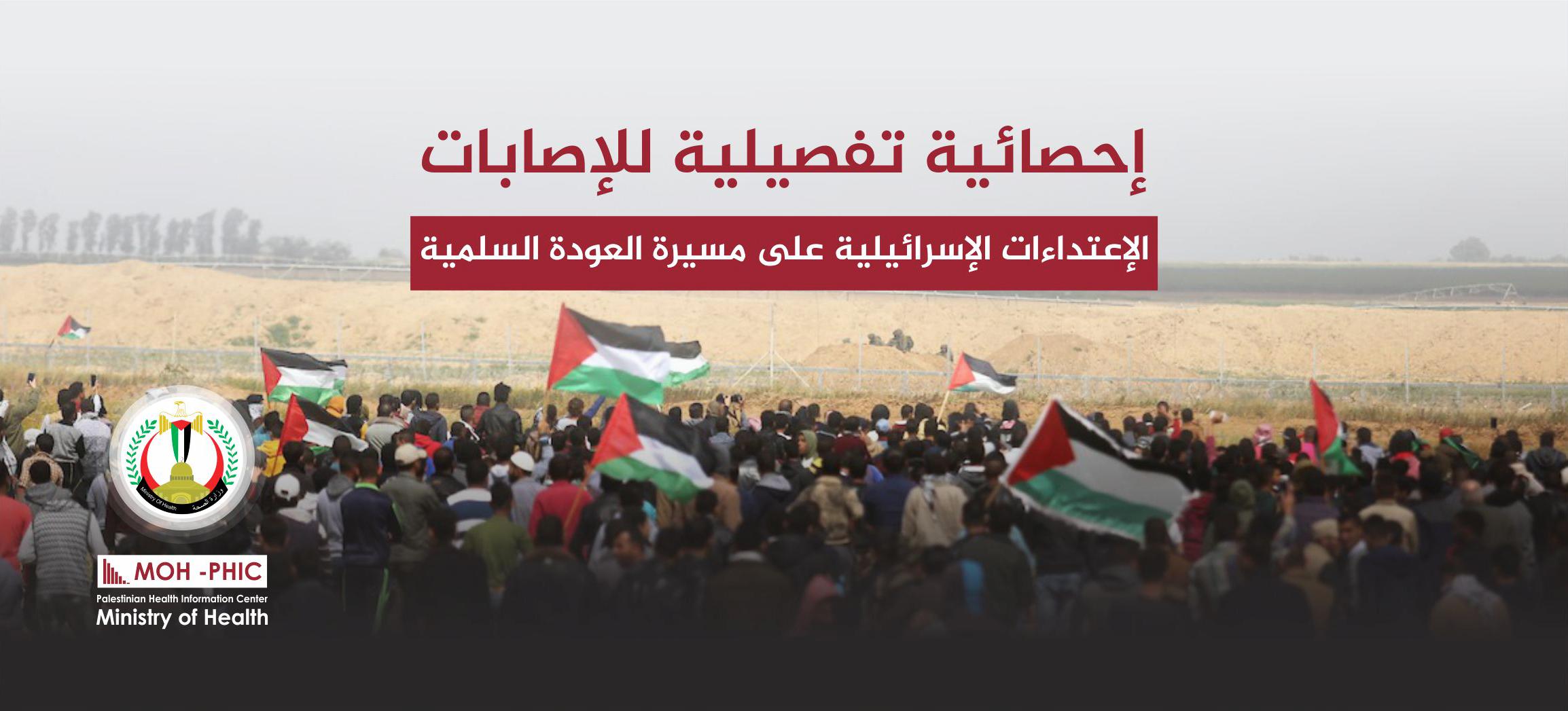 تقرير الإعتداءات الإسرائيلية على مسيرة العودة السلمية حتى تاريخ 06-09-2019