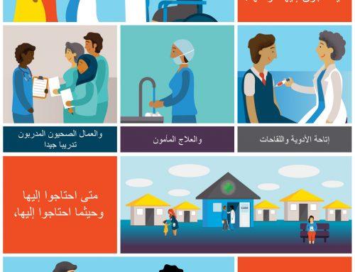 التغطية الصحية الشاملة… للجميع وفي كل مكان