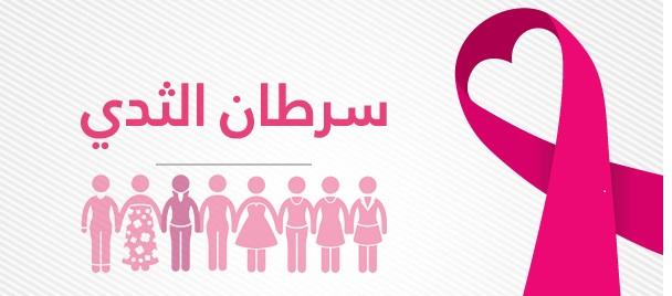 قولي لا لسرطان الثدي