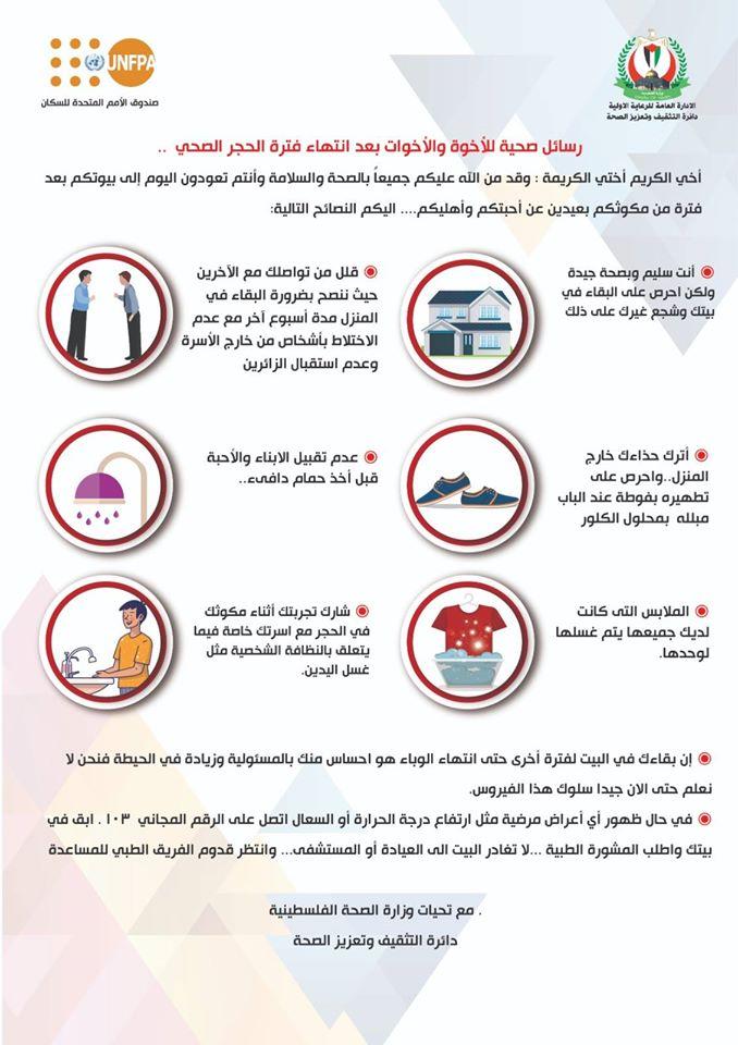 رسائل صحية للإخوة المواطنين بعد انتهاء الحجر الصحي