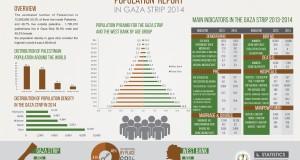 Population Report 2014