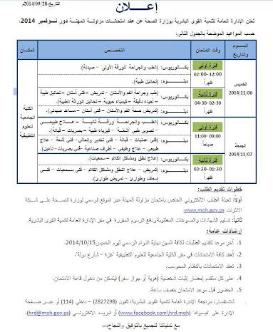 الادارة العامة لتنمية القوى البشرية تعلن عن عقد امتحانات مزاولة المهنة دورة نوفمبر 2014